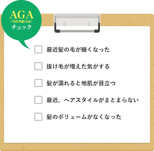 AGAチェック引用画像